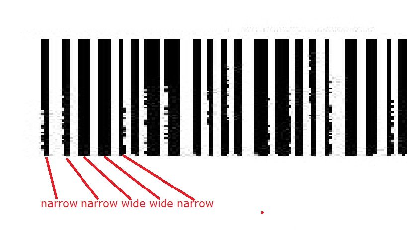 there u0026 39 s a hole in my barcode    and other common pitfalls